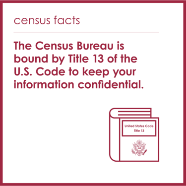 2020census-confidential-sq