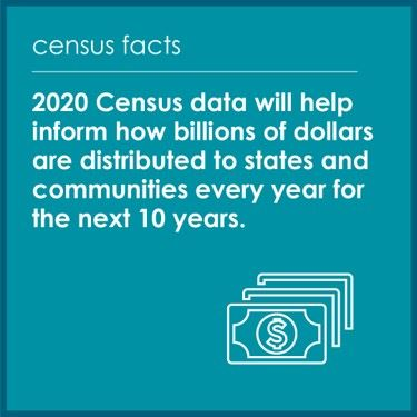 2020census-dollars-sq